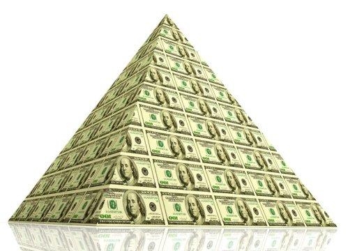 Финансы сферы материального производства